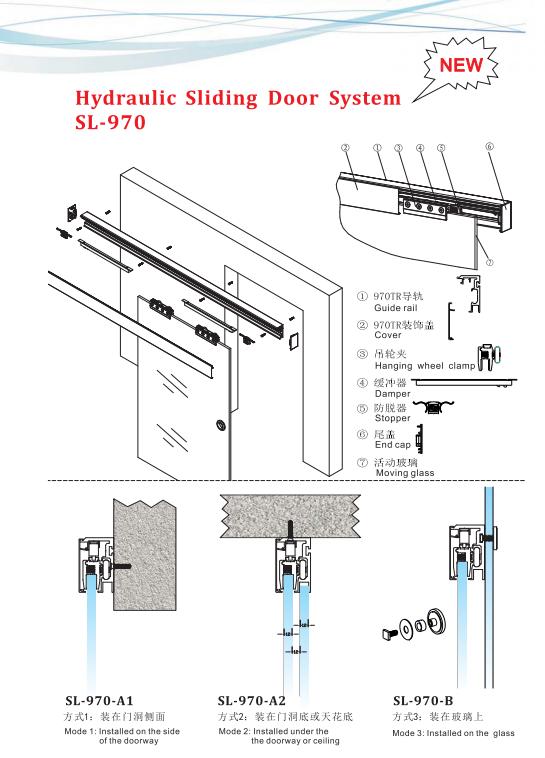 SAHARA Glass HARDWARE aluminium sliding door systems supplier for home-2